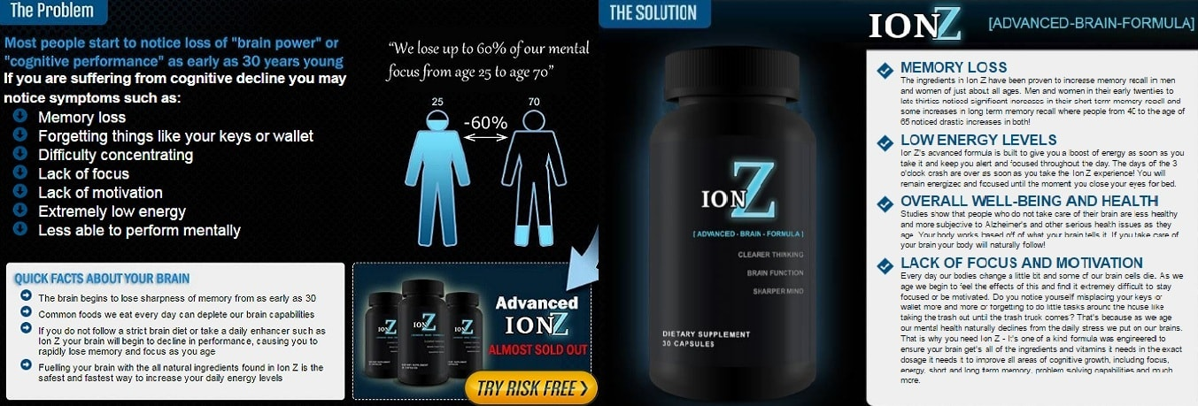 ion z reviews